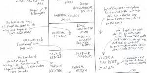 Hand-Drawn Maps Of London: South Kensington