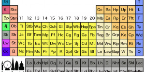 A Periodic Table Of London: Revised And Updated