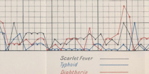 London's Pulse: Browse The Capital's Historical Health Records