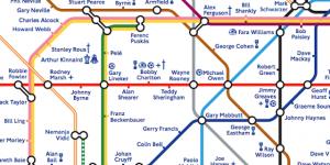Alternative Tube Map Of Famous Footballers